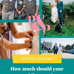 Collage of wedding photos and text that reads 'how much should your wedding cost'